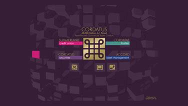 Cordatus CD Development